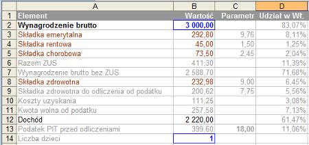 Kalkulator podatkowy - przykładowe obliczenie