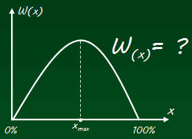 Matematyczna postać funkcji Krzywej Laffera